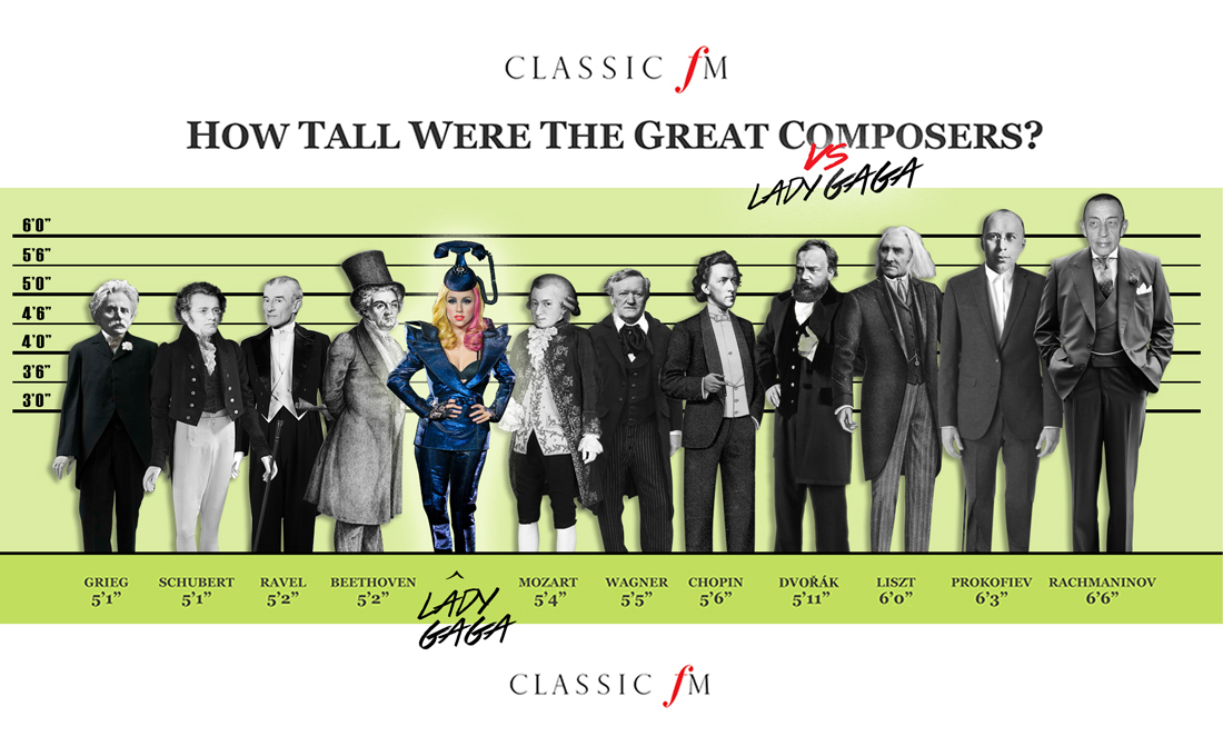 Composer heights lady gaga