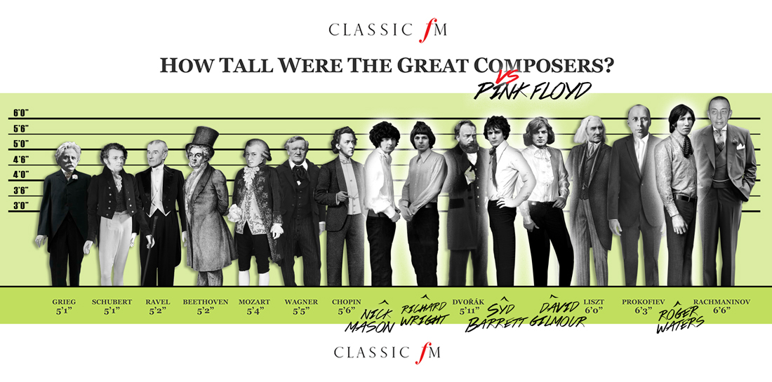 Composer heights pink floyd