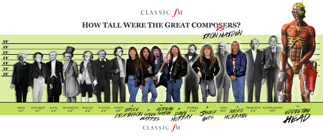 how-tall-were-the-great-composers-iron-maiden-edition-1369129493.jpeg