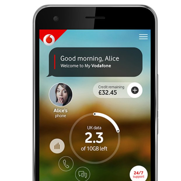 Give The My Vodafone App A Spin & You Could Win A Brand New Car