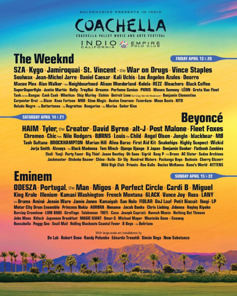 coachella 2018 line up poster